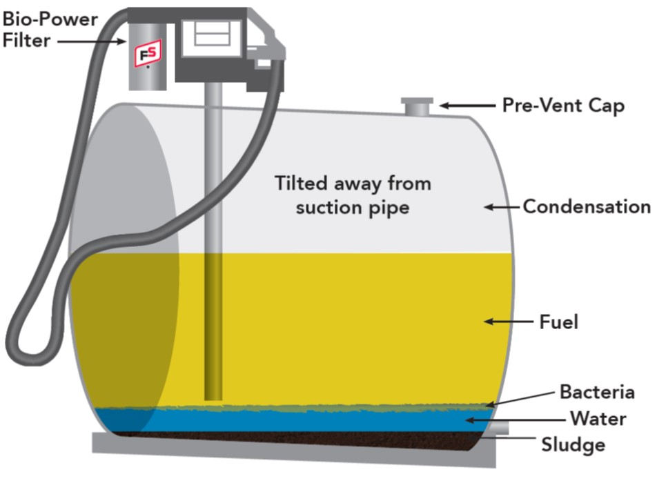 Fuel Quality Management - Fuel Tank Diagram.jpg