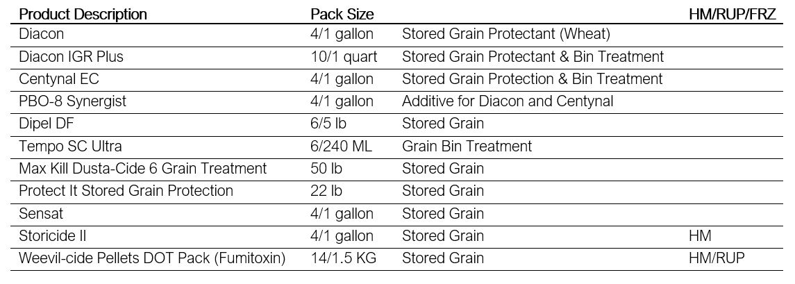 Grain-BinTreatments_PRODUCT CHART-1.JPG